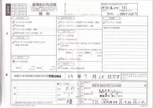 エクストレイル 20X エクストリーマーX 4WD 新潟 中古車