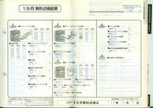 記録簿18.1.15 1061km